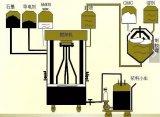 锂电池生产流程图解