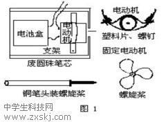 电动小船制作方法