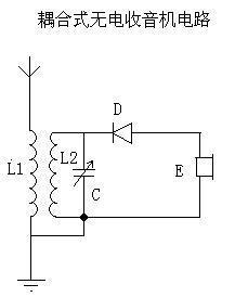 耦合式无电收音机diy教程