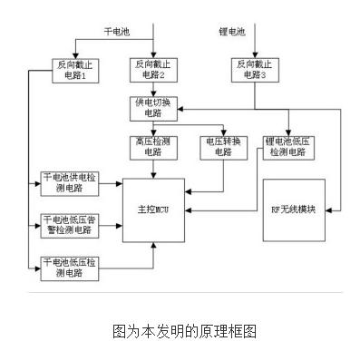 遠控智能燃氣表的雙電源供電電路原理及設計