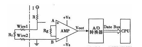 铂电阻温度传感器是如何测温的
