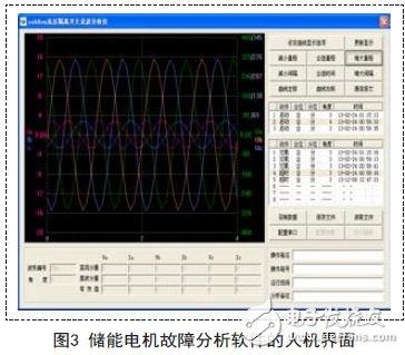 针对变电站隔离开关智能I/O装置故障的软件分析