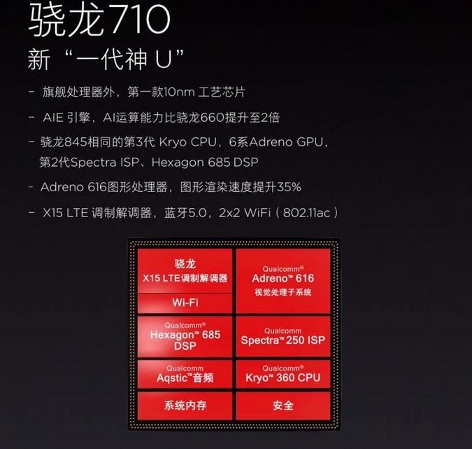 高通骁龙710手机那么多你知道骁龙710到底有多...