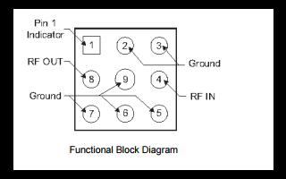 NBB-302低成本、高性能通用射频和微波放大解决方案放大器的资料概述
