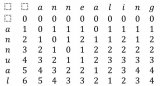 列划分算法,使得这个本就很牛的算法性能直接提高一倍