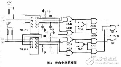 基于光栅位移传感器硬件电路设计