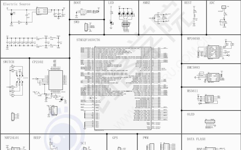 如何使用STM32设计四轴飞行器资料合集包括了程序,原理图和罗盘计算
