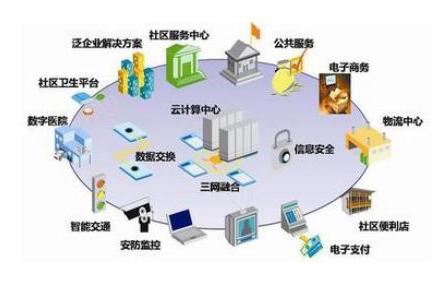 市場細分是視頻監控行業發展的一個必然趨勢