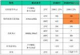 新一代铁氧体材料在无线充电发射端的优势