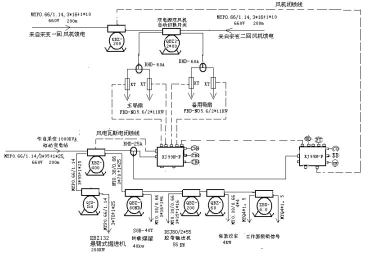 供电系统原理图详细资料免费下载