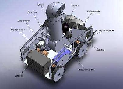 Plug Power为氢燃料电池汽车提供首创的机器人加氢技术