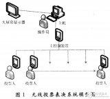 采用MSP430F135单片机实现无线投票表决器的设计