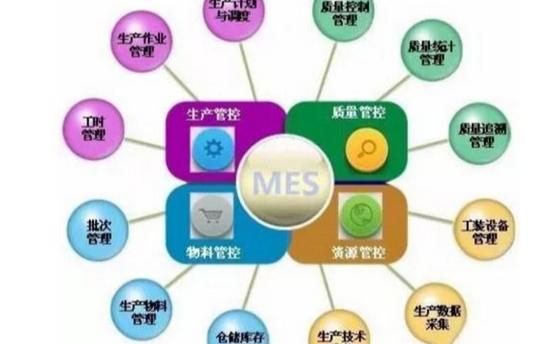 使用了MES有什么作用?半导体激光器制造商MES案例详细分析资料概述