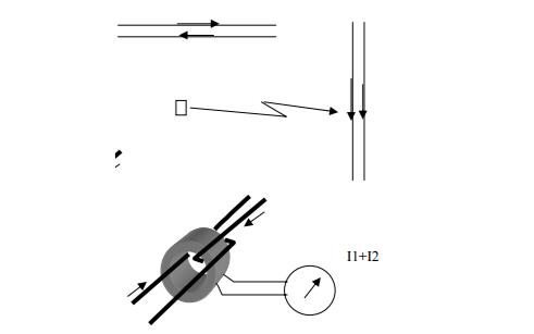 经典电磁兼容性设计方法的详细资料免费下载