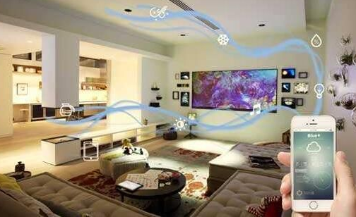 智能家居將成為城鄉家庭普遍消費需求,智慧社會環境...