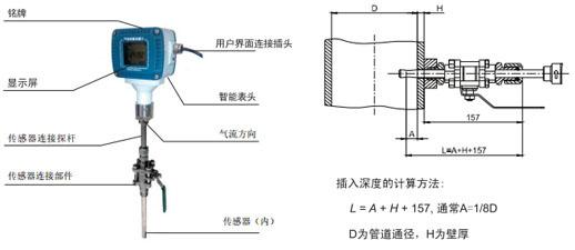 在測控壓縮空氣中插入式質量流量計 - MFI的優...
