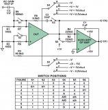 如何精确测量运算放大器的性能?
