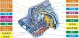 汽油發動機與柴油發動機的區別以及工作原理