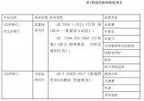 南京抽查护眼灯产品:合格率93.3%