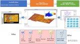 高速PCB信号完整性和电源完整性仿真技术研讨会
