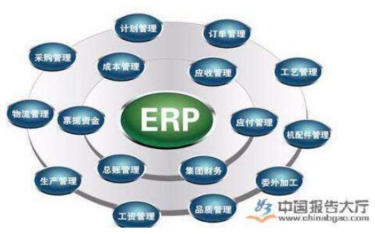 企业到底是该先上ERP还是先上MES比较好?