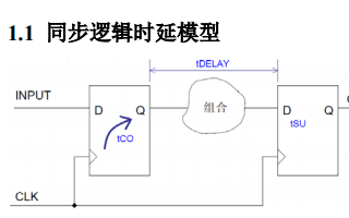 Altera FPGA教程之让你七天学会Altera FPGA的时序分析