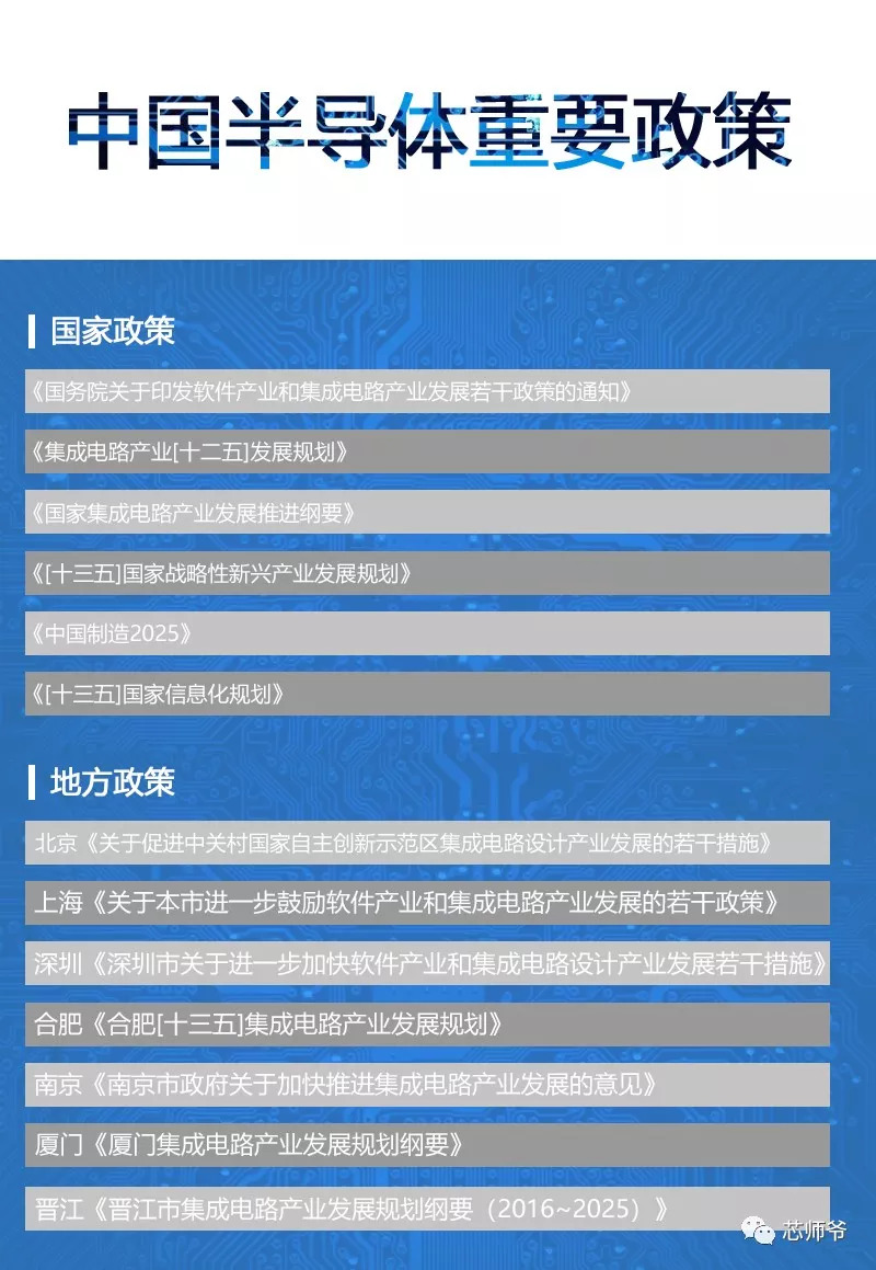 台湾半导体人才涌入中国大陆,填补大陆芯片人才空白