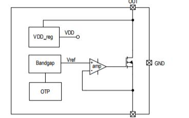 SM500A8单通道LED线性恒流恒温控制芯片的详细数据手册免费下载