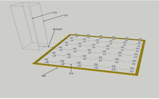 计算机网络机房如何防雷?为什么要防雷?防雷三级保护方案是哪三级?