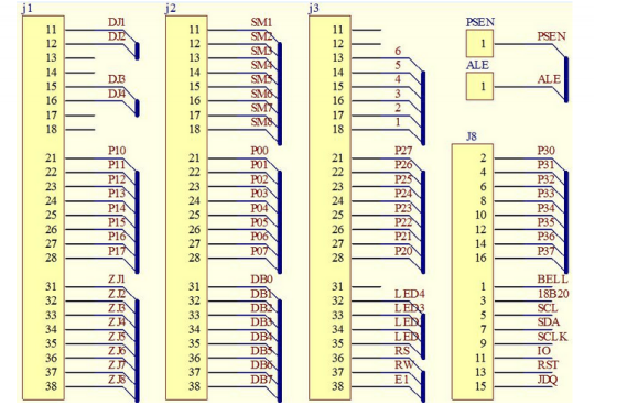 单片机开发板是如何制造的?单片机开发板的制作流程详细资料免费下载