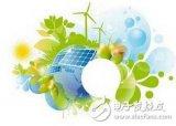 """美國加州宣布在2045年之前實現只用""""無碳能源""""..."""