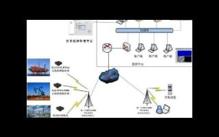 无人产品规模破百亿科通芯城携Xilinx抢占无线视频传输方案市场