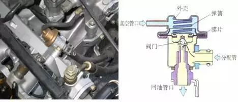 柴油机供给系统_汽油发动机与柴油发动机的区别以及工作原理-电子发烧友网
