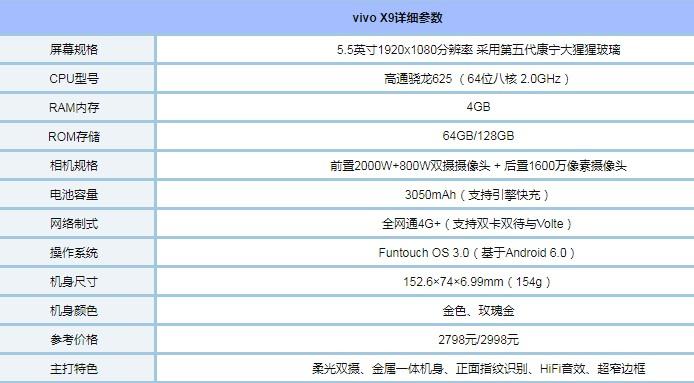 华为p9和vivox9哪个好?
