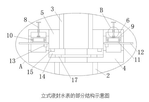 立式液封水表的工作原理及设计