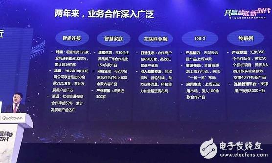 中國電信業務啟動轉型3.0以來,五大業務取得了可...