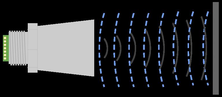 超声波传感器与红外传感器哪个更好?
