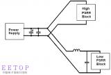 EMC设计的4大要点,电源系统处理,信号的考虑,布局和ESD问题的概述