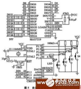 基于大功率LED高效照明系统设计方案