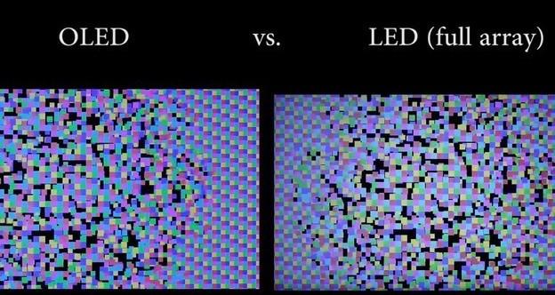 LED和OLED有什么区别?