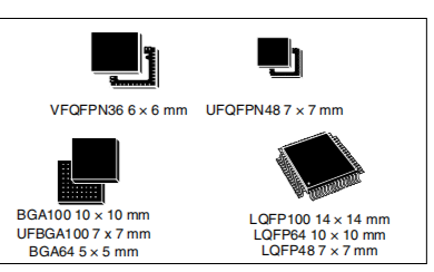 中容量微控制器STM32F103xx的详细数据手册和资料免费下载