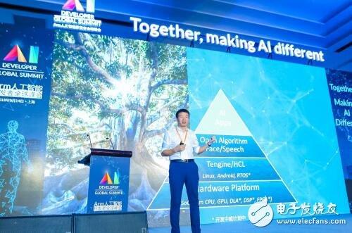 2018 Arm人工智能开发者全球峰会圆满举办