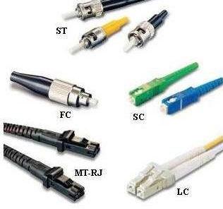 光纤光缆产业的发展状况分析