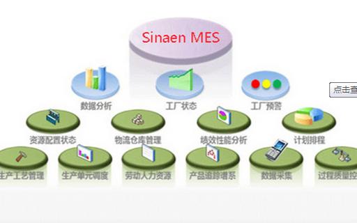 MES系统对LED厂商有什么作用?MES系统对LED的8点作用资料概述