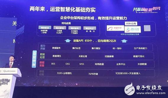 """中國電信企中臺架構已初步建成實現了""""一點接入"""""""