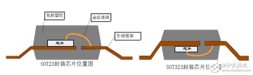 biss0001电路参数 biss0001微波雷达感应电路图