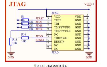 STM32F103开发板教程之库函数V3.1版本中文手册免费下载