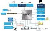 FPGA学习技巧内容分享