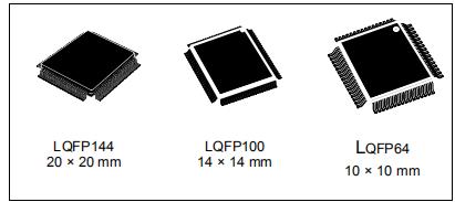 大容量STM32F101xC,xD,xE微控制器的详细参考资料和数据手册免费下载