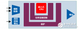 英飞凌long8龙8国际pt数字LED驱动电源概况